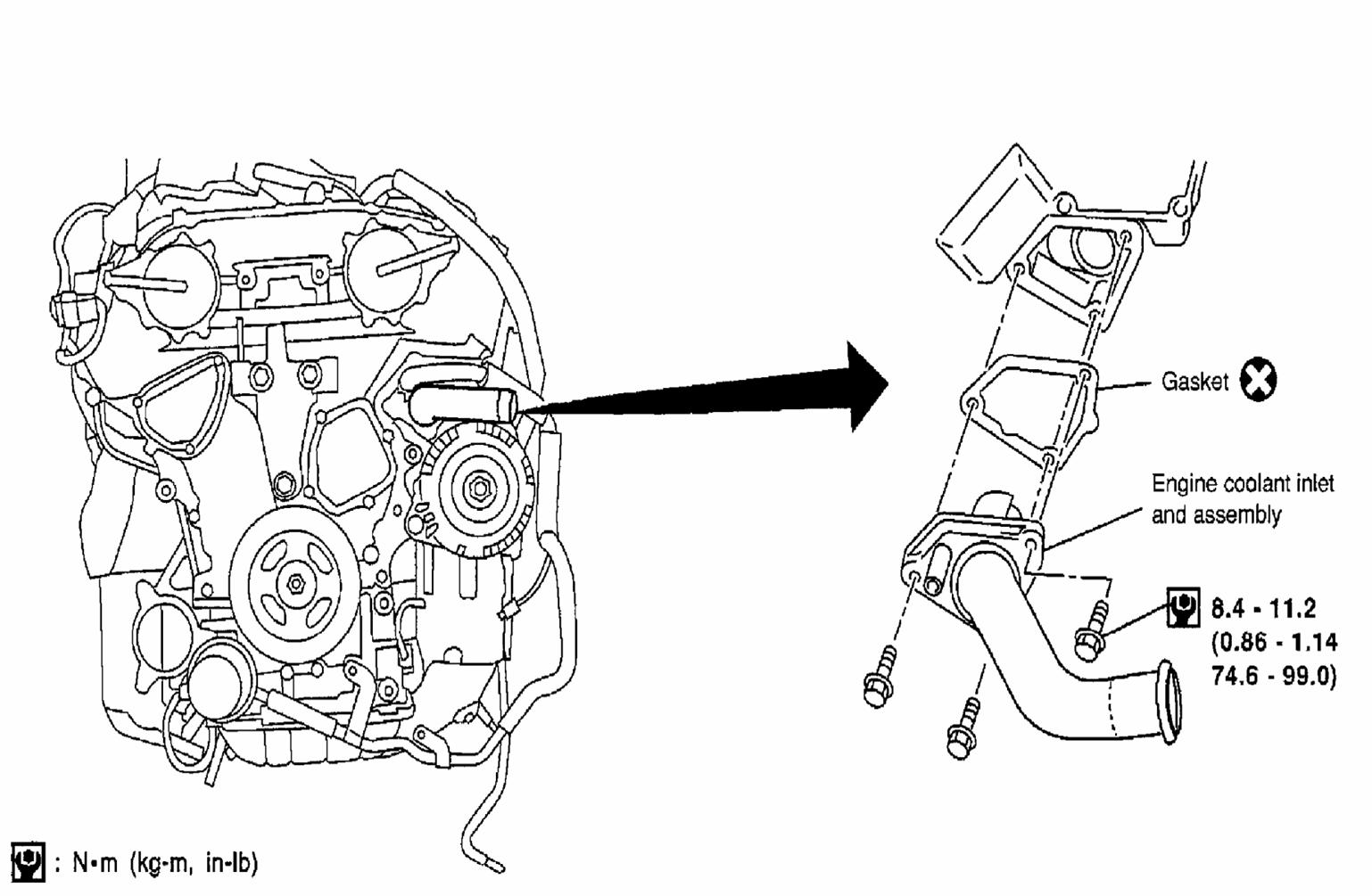please tell me where the two thermostats are located on a ... hyundai 3 5 engine diagram