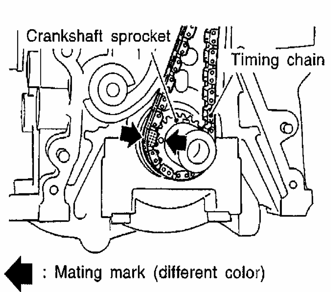 [How To Change Camshaft Chain On A 1993 Mercedes Benz