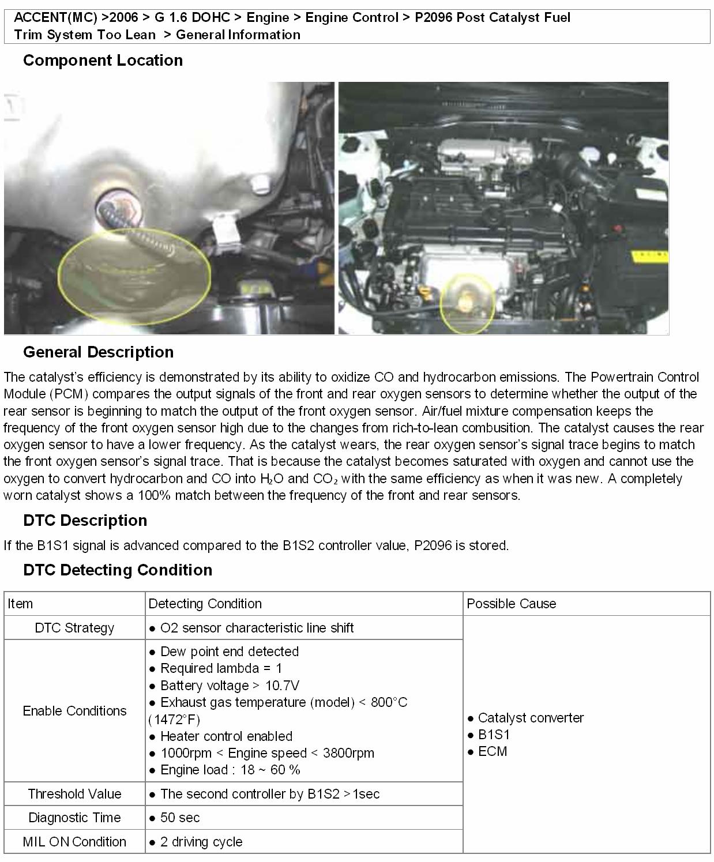 p2096 код ошибки hyundai elantra