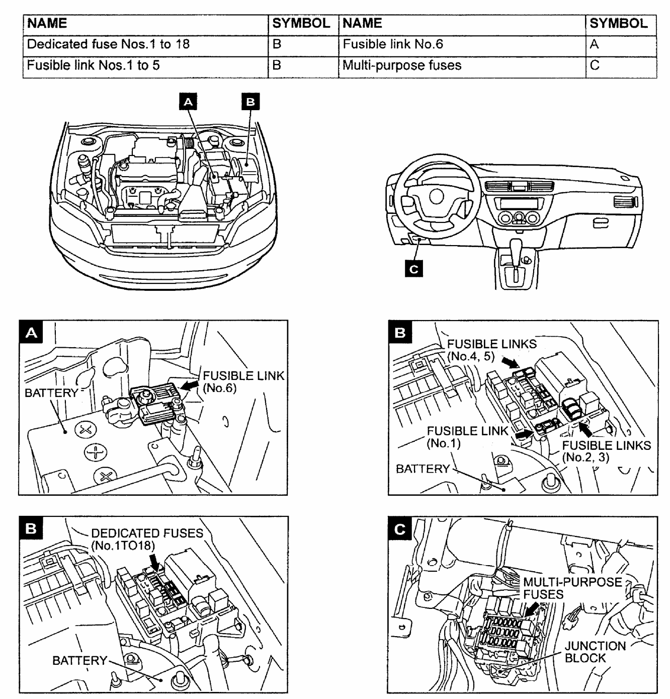 2003 Mitsubishi Lancer Fuse Box Location Wiring Diagram Explained 2000  Buick Park Avenue Fuse Box Location 2000 Mitsubishi Diamante Fuse Box  Location