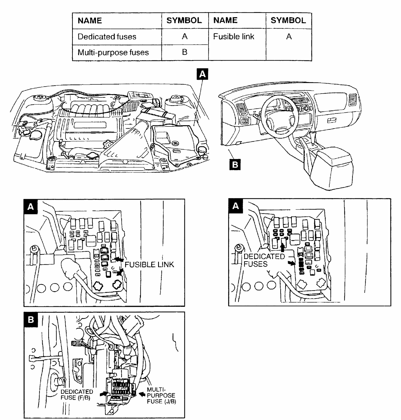 2002 mitsubishi diamante fuse box diagram diy wiring diagrams \u2022 Dodge  Ram 1500 Fuse Box