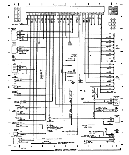 nissan 300zx engine diagram enthusiast wiring diagrams u2022 rh bwpartnersautos com