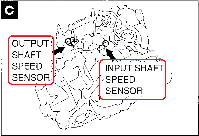 Locations Of Three Speed Sensors In 2002 Lancer  Automatic Transmission