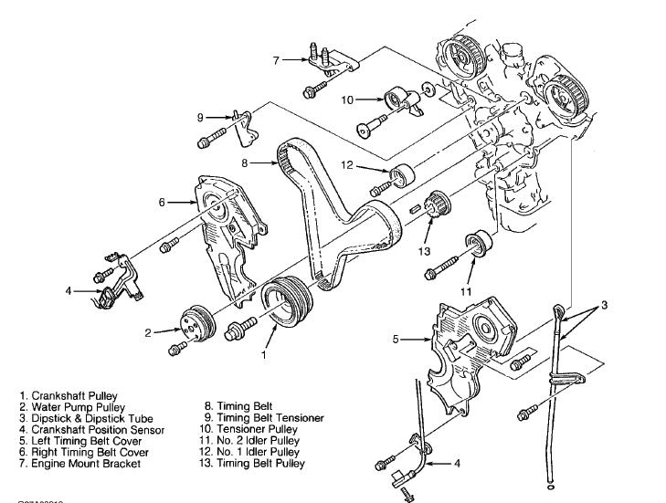 How Do I Change The Timing Belt On A 1996 Mazda Eunos 800 V6