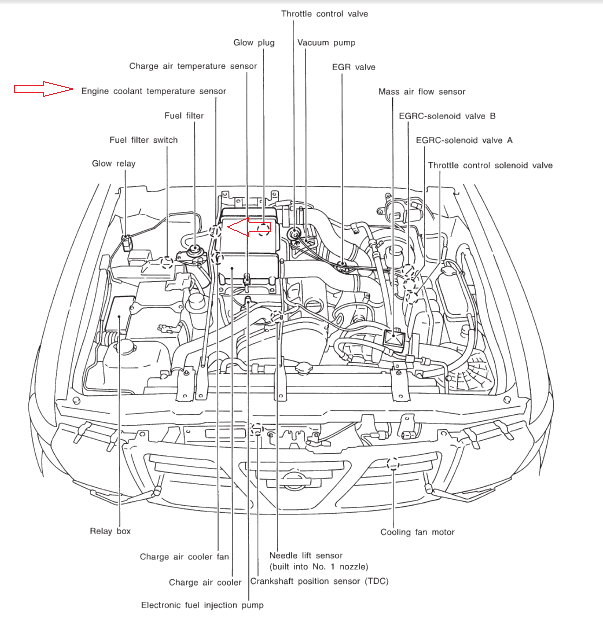 i am looking for the engine coolant sensor on my nissan
