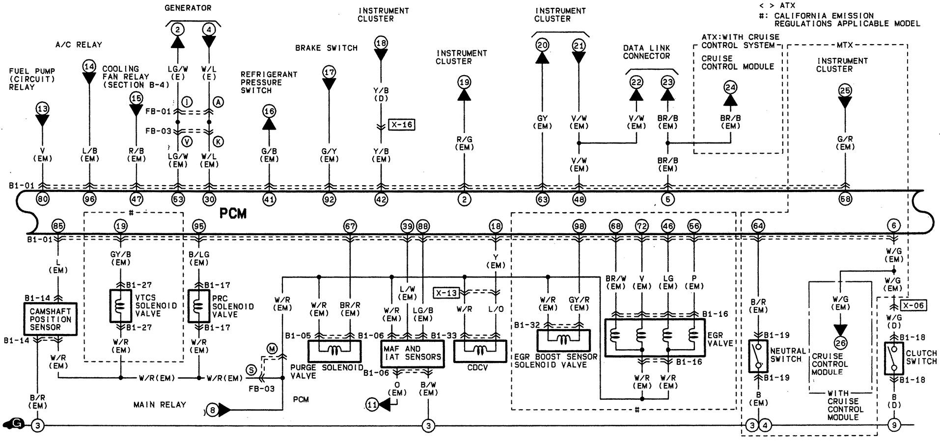 2015 ford f250 upfitter wiring location