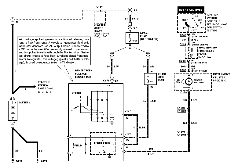 looking for an alt feild fuse in a 1998 f150 4 2l 6cly rh justanswer com 1979 Ford Alternator Wiring Diagram Ford Truck Alternator Diagram