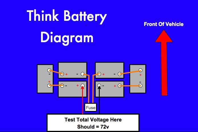 ford think wiring diagram example electrical wiring diagram u2022 rh emilyalbert co Ford SVT Focus Radio Wiring Diagram Ford Radio Wiring Diagram