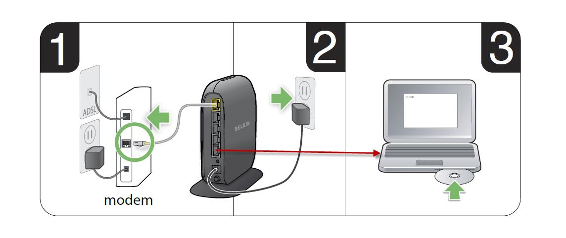 2010 08 16_192808_modem recently i added a belkin router (model f7d2301 v1) for home