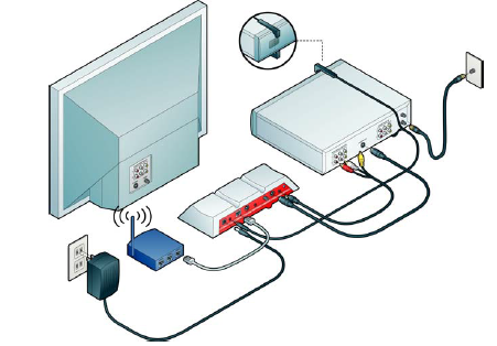 how to connect 2 routers wirelessly together