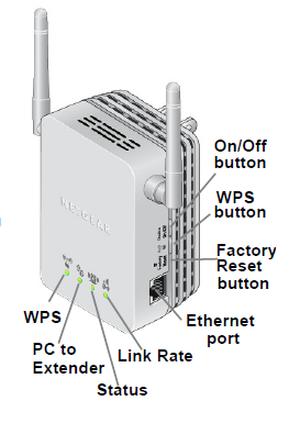 I have a netgear wn3000rp extender that was set up and working
