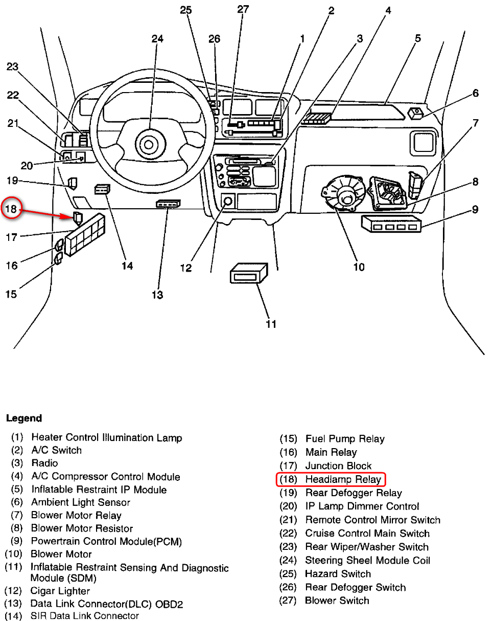 I Have A 2000 Chevy Tracker And I Would Like To Know Where The Headlight Relays Are Located