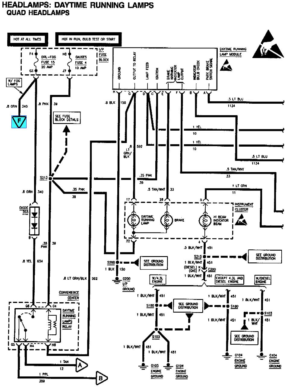 i have a 1996 chevy pu 1500 silverado c k the headlights were Chevy V6 Engine Diagram graphic
