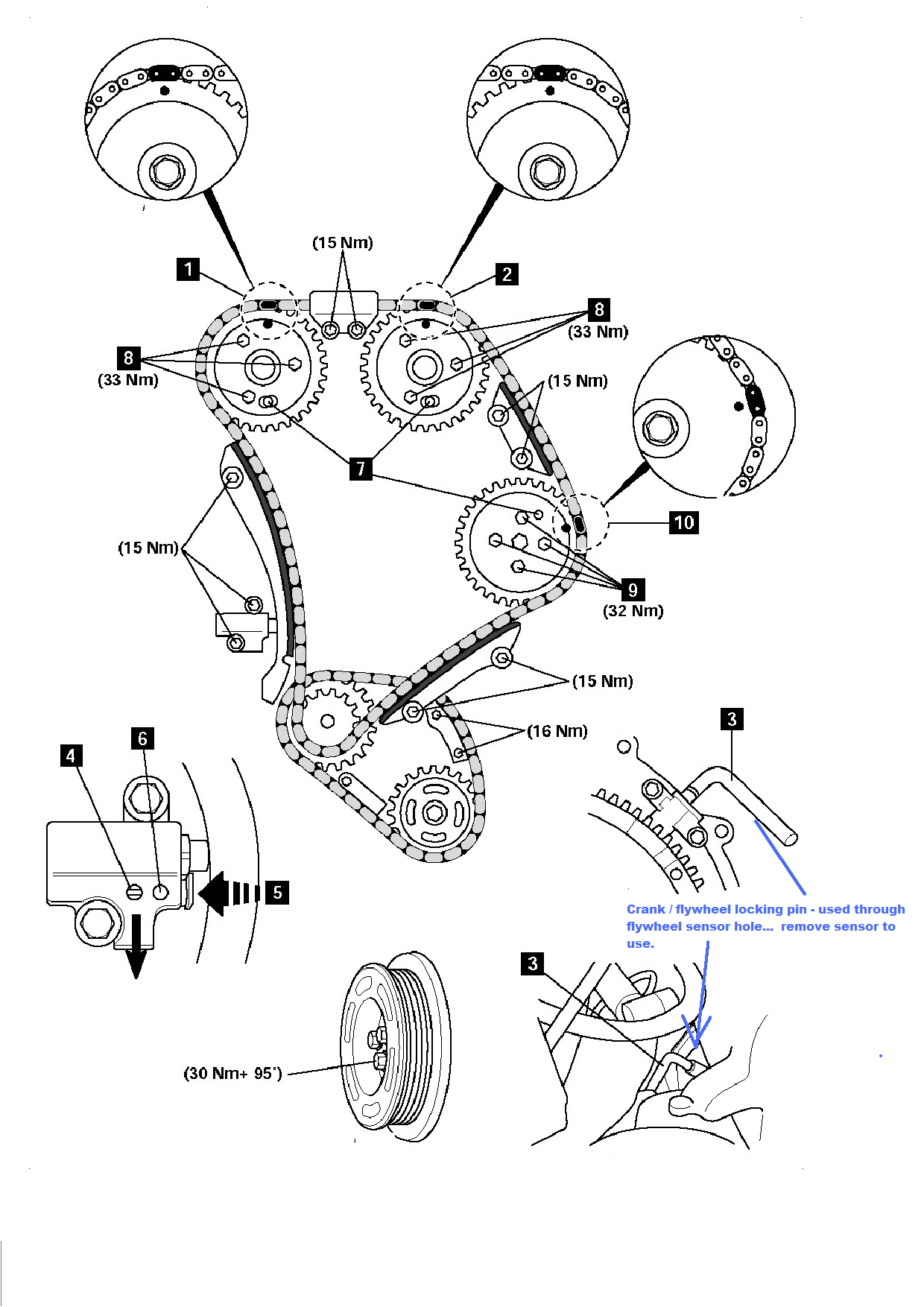 i u0026 39 m tring to set the timing on a ford duratorq 2 4l engine