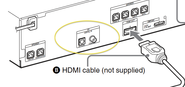 Playstation To Usb Wiring Diagram likewise Samsung Tv Audio Schematic Diagrams also Hdmi Wiring Diagram Receiver in addition 7 1 Surround Sound Diagram besides Home Stereo Equipment Wiring Diagram. on home theater hdmi wiring diagram
