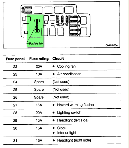 Fuse on 2013 subaru legacy fuse diagram