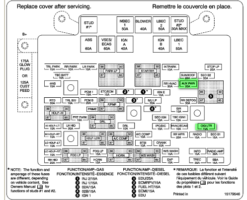 fuse box chevy tahoe 2003 illustration of wiring diagram u2022 rh davisfamilyreunion us