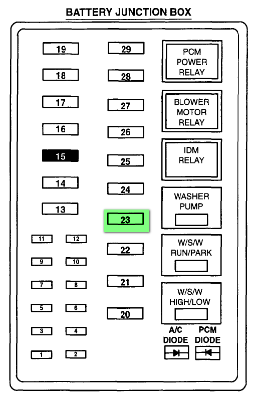 mercury tracer fuse box diagram