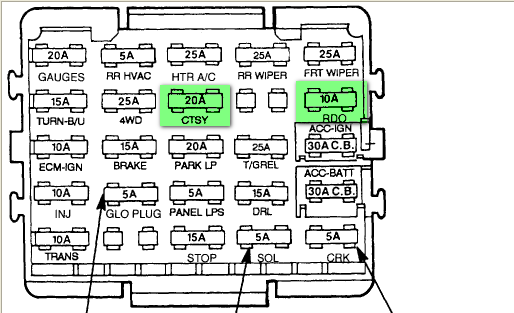 1992 chevrolet silverado fuse box auto electrical wiring diagram u2022 rh focusnews co 2011 Silverado Fuse Diagram 2011 Silverado Fuse Diagram