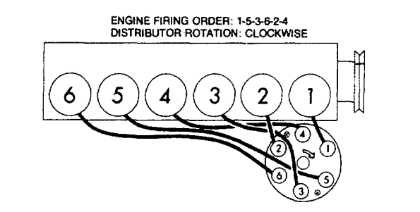 what is the firing order and distributor rotation for a 1961 chevy c rh justanswer com 235 Chevy Engine Firing Order 235 Chevy Engine Firing Order