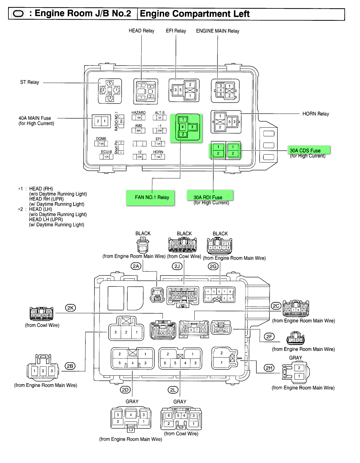 Toyota solara fuse box wiring diagram images