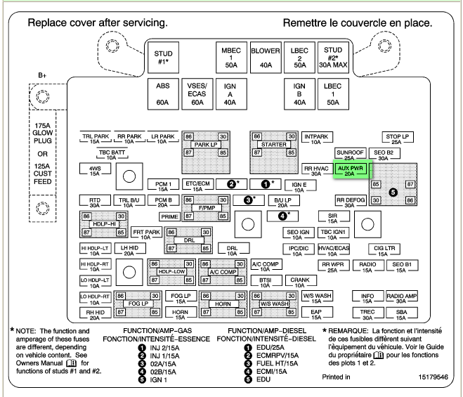 Hummer H2 Fuse Diagram - Trusted Wiring Diagram