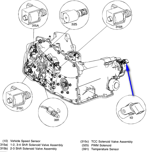 3kko1 Speed Sensor Located 1999 Pontiac Grand Prix on Chevrolet Malibu Schematics