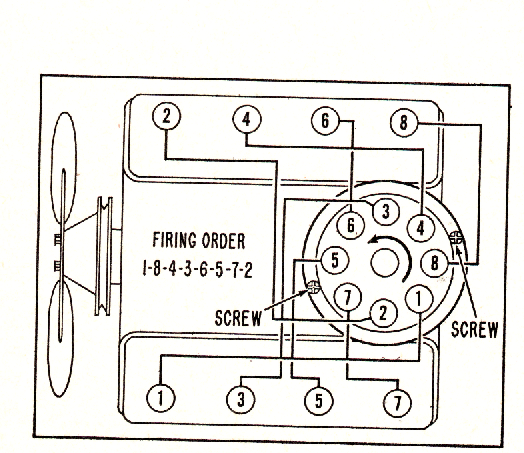 78 ford f100 distributor wiring diagram ford 400 distributor wiring diagram put a 72 400 from a catalina into a 77 lemans used the 77 ...