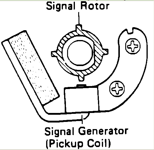 1994 R22 Toyota Truck According To Haynes Book The Crank Sensor Is