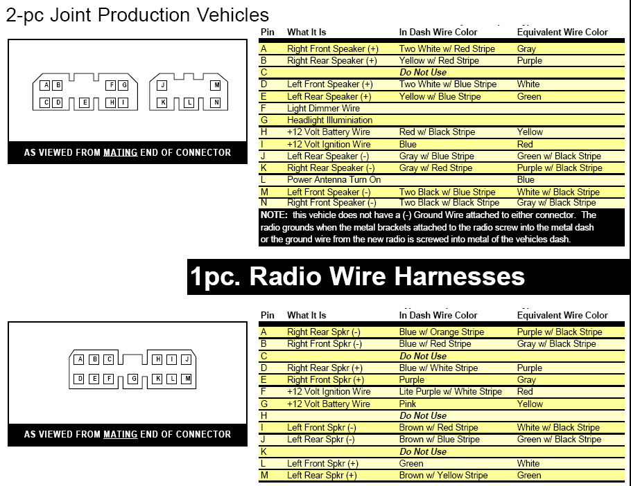 2010 06 28_201955_chrys need daimler chrysler harness wiring diagram for cd radi part no radio wiring harness diagram at fashall.co