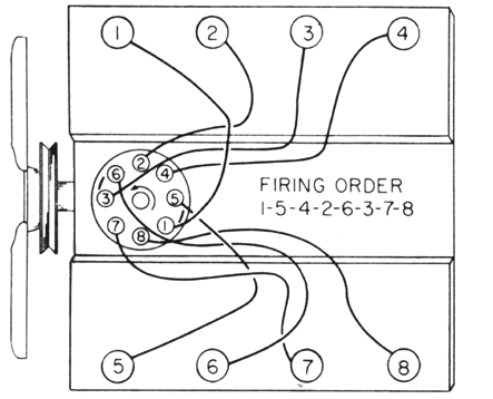 542242 Need Firing Order For 84 F 150 302 A 2 in addition P 0900c15280080baa also 702730 1974 Ford Bronco 302 Firing Order in addition 5 7 Mercruiser Wiring Diagram in addition Firing order. on ford 302 firing order