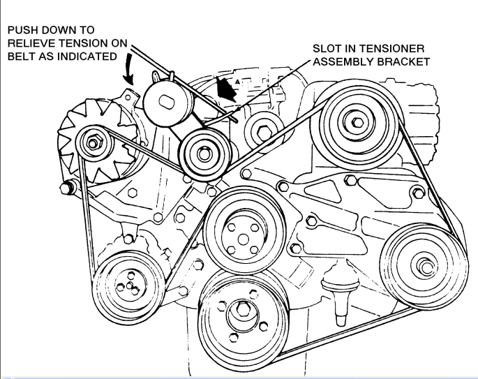 Graphic: Ford 460 Engine Belt Diagram At Anocheocurrio.co