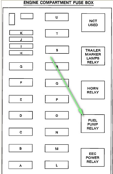 looking for the location of the fuel pump relay in a 92 pace arrow water pump wiring diagram ford 460 motorhome fuel pump wiring diagrams #18
