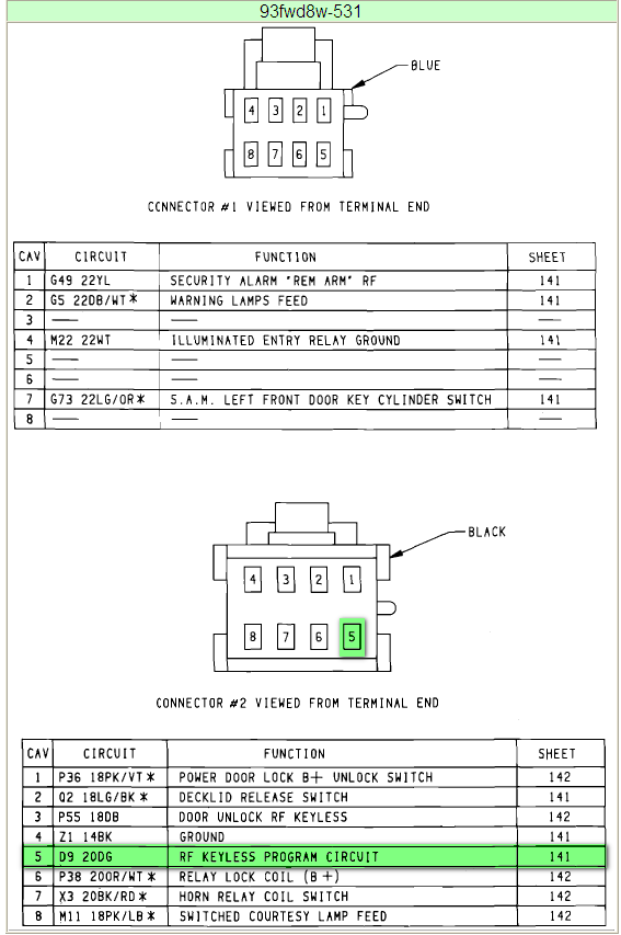 Programming remote for 1993 chrysler new yorker