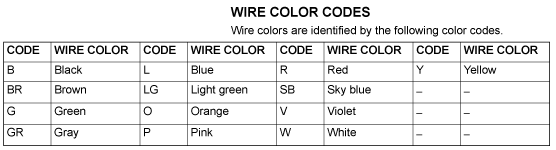 im looking for the 2004 eclipse gs audio wiring color codes Mitsubishi Eclipse Radio 8701A045