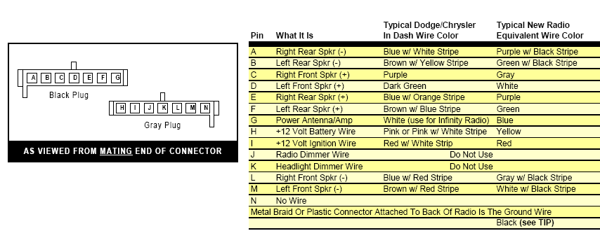 2010 10 29_192241_voy how can i get a wiring diagram of the speakers on a chrysler 1998 dodge intrepid radio wiring diagram at n-0.co