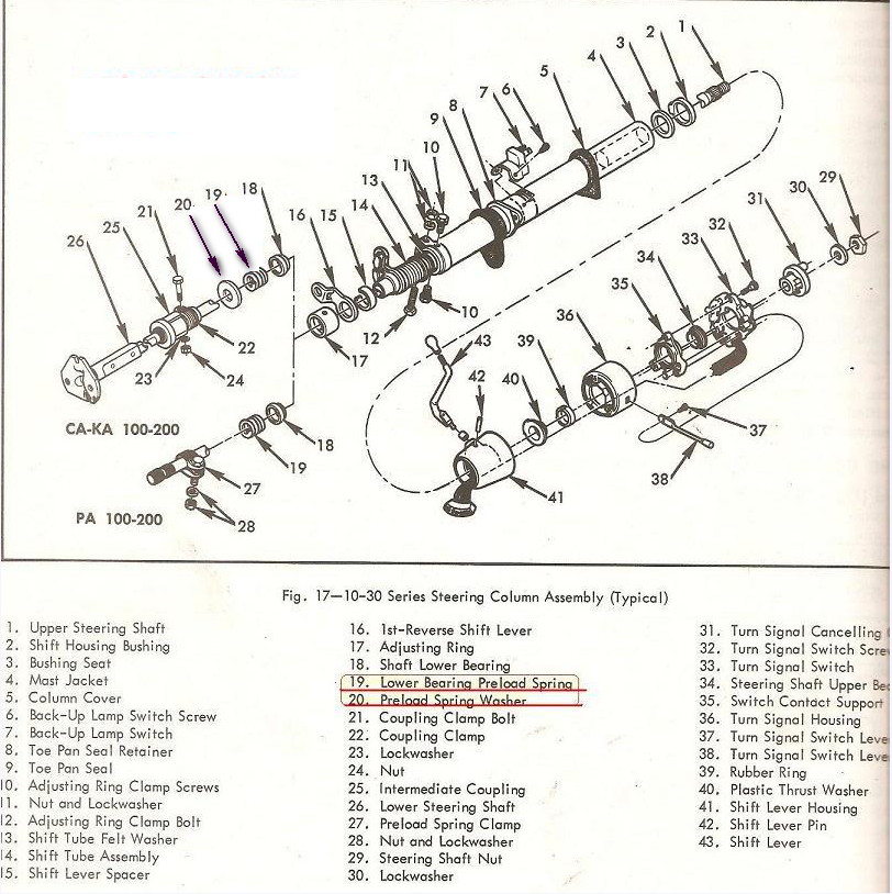 65 chevy truck steering column diagram html