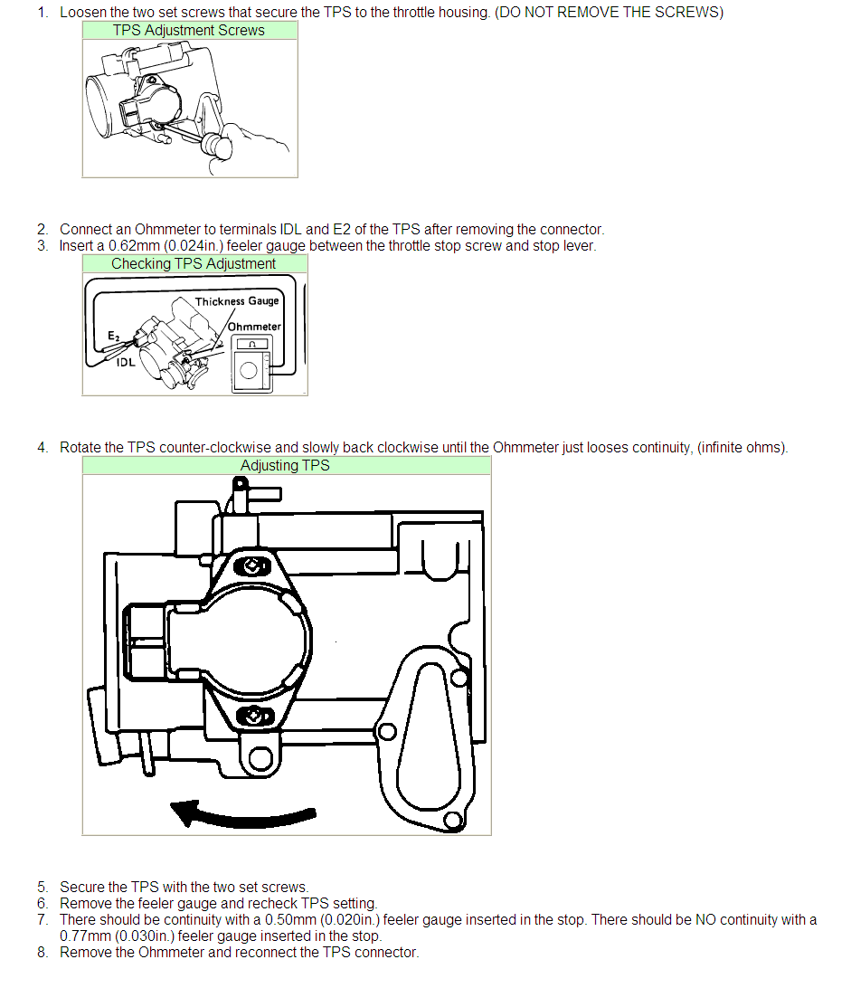 Diagram Of Throttle Position Sensor Trusted Wiring Ford Tps 3vze Wire Electrical Work U2022