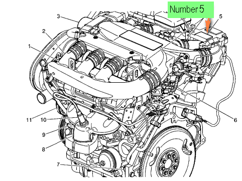 T3531768 98 ford explorer oil pressure sensor also 1997 Saturn Sl1 Exhaust System Diagram moreover Mitsubishi Galant Engine And Body Chassis Electrical System likewise Dodge Neon 2005 Dodge Neon Where Is It furthermore Chevrolet Captiva Fuse Box Location. on 1997 saturn fuel filter location