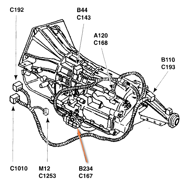Where Is Ford Transmission Range Sensor Located