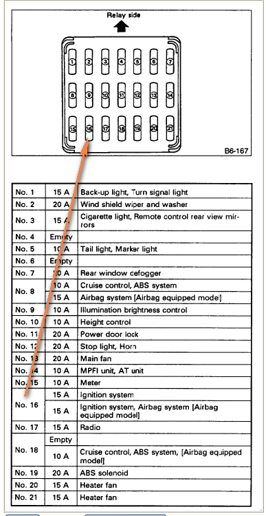 We Cannot Determine Which Fuse In The Box In Front To The