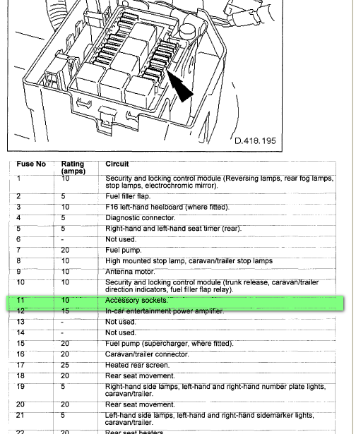 Fuse Diagram For Jaguar Xjr Rear Marker Lights | Wiring Diagram on