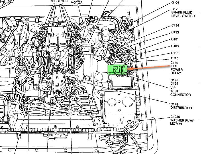 diagram of 1996 thunderbird security 1986 f150 where is the fuel pump relay  1986 f150 where is the fuel pump relay