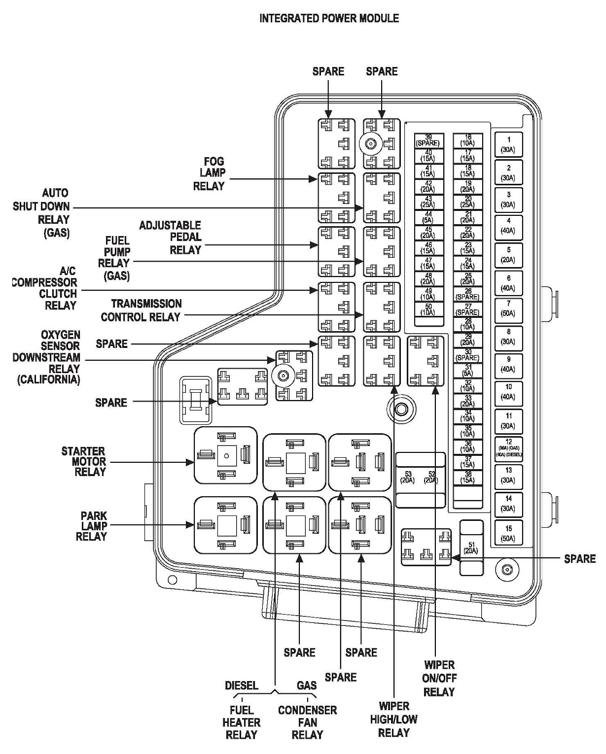 2012 Ram 2500 Fuse Box Archive Of Automotive Wiring Diagram Dr350se Under Hood Panel 2002 Dodge Sport Control Rh Pakistannews Co