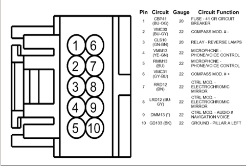 381573257433 likewise Read together with 45691 I M Looking Starter Relay Wiring Diagram 1985 Ford as well Wiring Diagram For 1986 Ford F250 Readingrat   Throughout F350 And also 0vx6n 96 Ranger Radio Wire Harness The Speakers What Colors Plug. on 87 f150 wiring harness