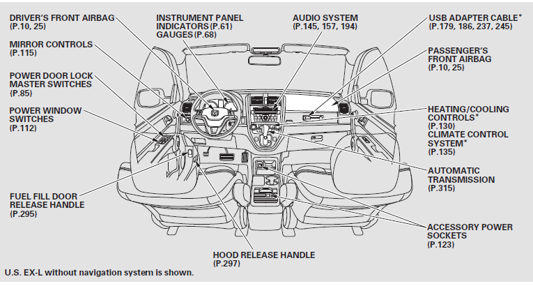 how to open the hood of a 2011 crv