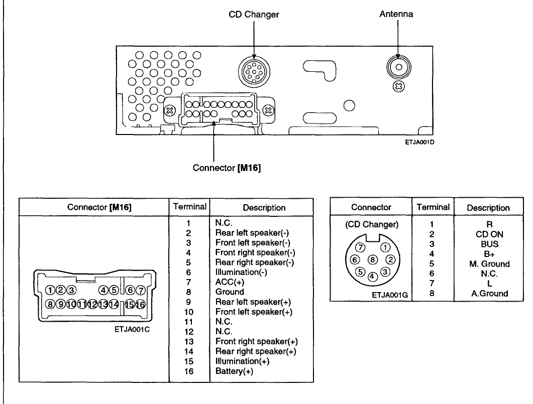 2012 02 07_044823_aud cd changer wiring diagram wiring diagrams longlifeenergyenzymes com pioneer cdx fm687 wiring diagram at alyssarenee.co