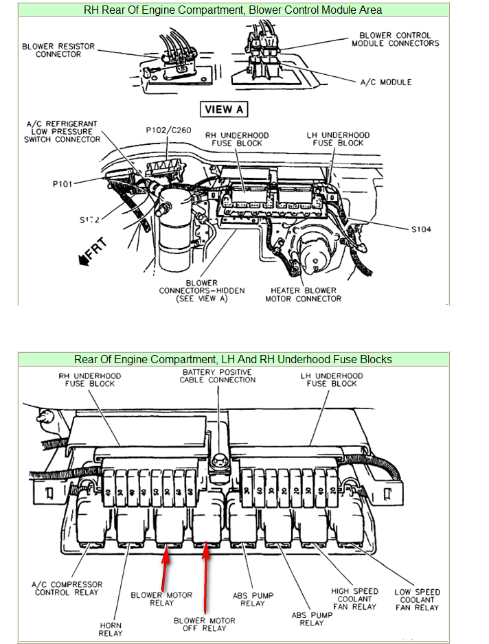 1995 Park Avenue  Blower Continuosly Runs Even When Engine