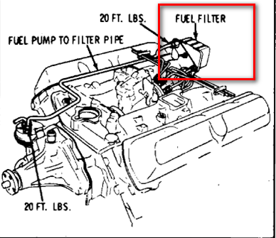 Cadillac Escalade Engine Diagram
