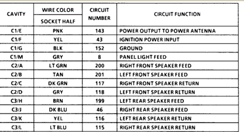 wiring diagram for a delco car radio model 16129933. Black Bedroom Furniture Sets. Home Design Ideas